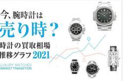 """時計の買取価格""""推移グラフ""""を更新いたしました!"""